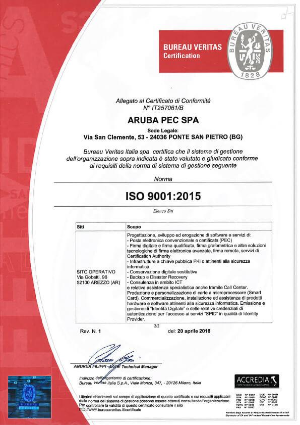 certificato pec aruba